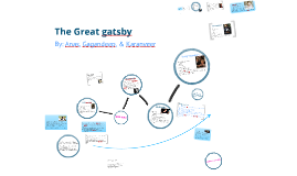 Copy of The Great Gatsby Character Analysis
