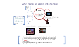 Copy of Copy of Substantiated vs. Unsubstantiated Opinions