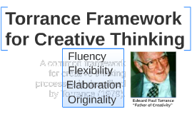 Torrance Framework for Creative Thinking