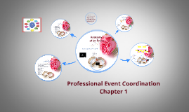 Professional Event Coordination - Chapter 1