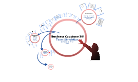 Business Capstone