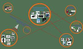 CRONOGRAMA DEL USO DE LAS TECNOLOGIAS EN MI VIDA
