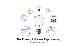 NuclearReprocessingEnglishOral