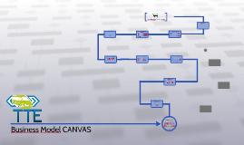 Modelo de negócios CANVAS - TTE