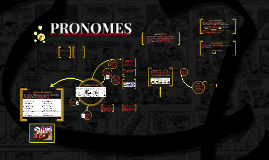 Pronomes - 8º ano
