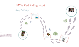 Copy of Little Red Riding Hood Story Plot Map
