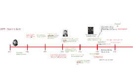 Copy of Impact of Stalin's Leadership Timeline