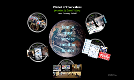 Top Five Values - Jared Yalung