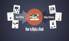 How to Make a Book