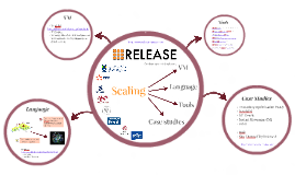 Overview of the RELEASE Project