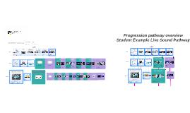 Copy of BSA Modules