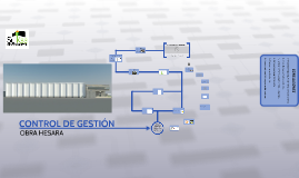 CONTROL DE GESTIÓN