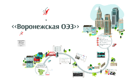 Copy of Над проектом работали: