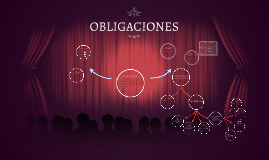 Copy of OBLIGACIONES