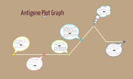 Copy of Copy of Copy of Antigone Plot Graph