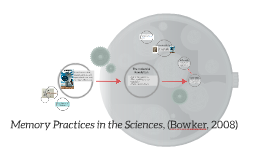 Memory Practices in the Sciences, (Bowker, 2008)