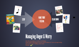 2nd Lesson 14-15 - Managing Worry & Anger