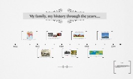 My family, my history through the years....