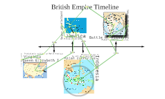 BritishEmpireTimeline