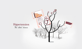 Copy of Hypertension
