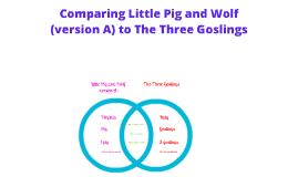 Comparing Little Pig and Wolf (version A) to The Three Goslings