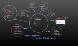 anger management group proposal Anger management it's all about you tammy prailey oted785 fall 2001.