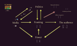 4.0. Conclusion (2014)