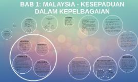 Copy of BAB 1: MALAYSIA - KESEPADUAN DALAM KEPELBAGAIAN
