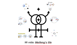 Me llamo Meifeng.
