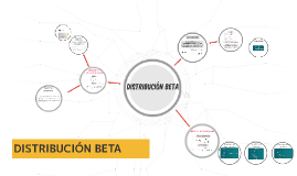 Copy of DISTRIBUCIÓN BETA