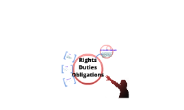 Copy of Rights, Duties, and Obligations