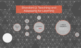 Estándar 3: Teaching and Assessing for Learning