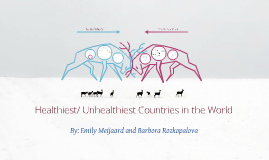Healthiest VS Unhealthiest Country In the World