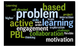 Copy of What is PBL?