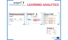 PREPARE Learning Analytics
