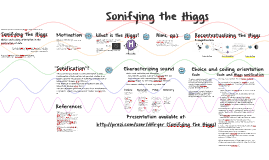 Sonifying the Higgs