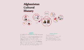 The Cultural History of Afghanistan