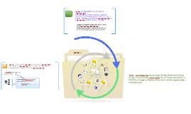 Kernidee ICT Modul