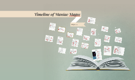 Copy of Timeline of Maniac Magee 1-21
