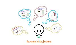 Sistema de Información de la Secretaría de la Juventud