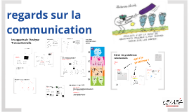 Regards sur la communication