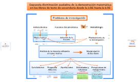 Copy of ANÁLISIS HISTÓRICO DE LAS DEMOSTRACIONES EN LIBROS DE TEXTO