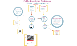 Copy of Public Relations: Active vs Passive Audience