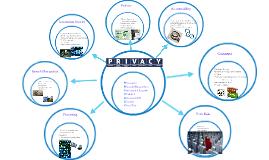Copy of PoPI 101 Privacy Prezi