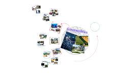 Copy of Types of Communities