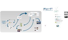METODOLOGIAS PARTICIPATIVAS Y WEB 3.0