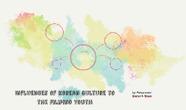 Influences of Korean culture to the Filipino youth