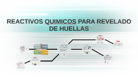 Copy of REACTIVOS QUIMICOS PARA REVELADO DE HUELLAS