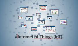 Copy of The Internet of Things - Smart Home