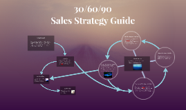 30/60/90 Sales Strategy Guide